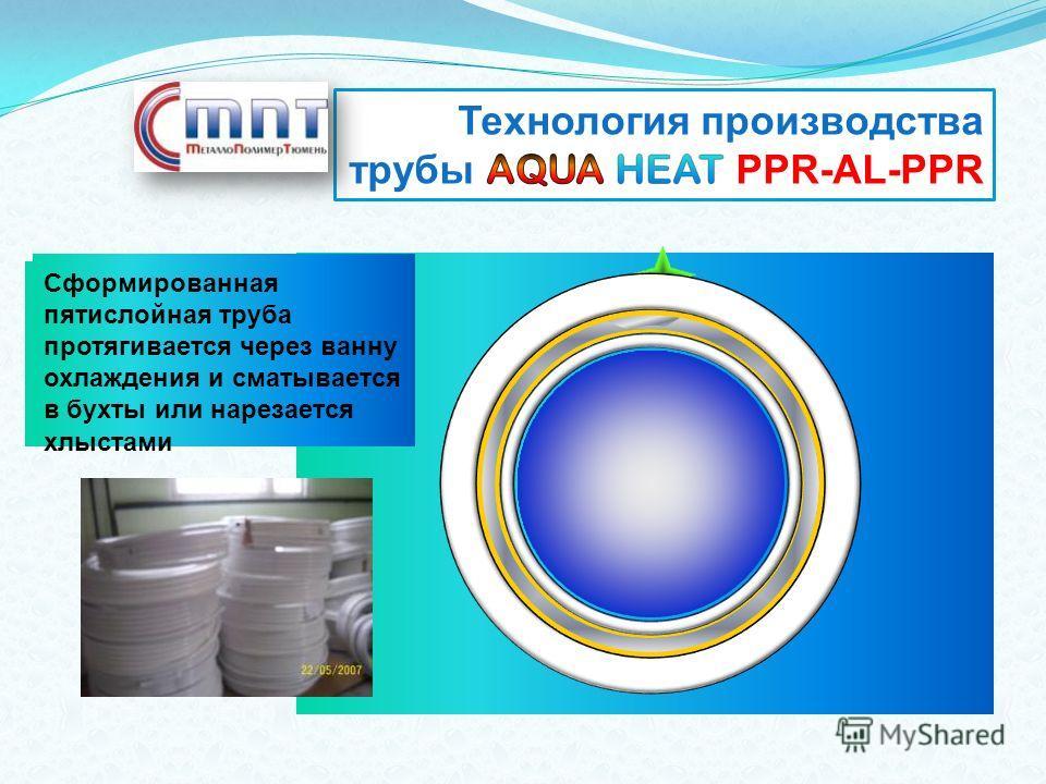 Оборудование Пятислойная металлополимерная труба Размер выпускаемых труб (мм/мм): 12/1616/2020/2526/32