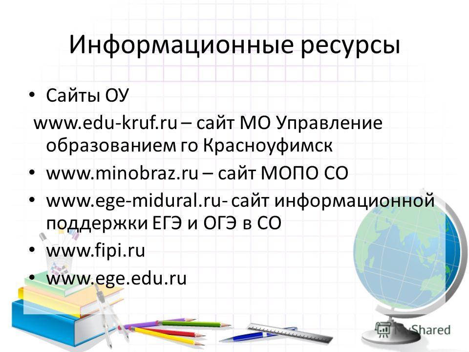 Сайты ОУ www.edu-kruf.ru – сайт МО Управление образованием го Красноуфимск www.minobraz.ru – сайт МОПО СО www.ege-midural.ru- сайт информационной поддержки ЕГЭ и ОГЭ в СО www.fipi.ru www.ege.edu.ru Информационные ресурсы