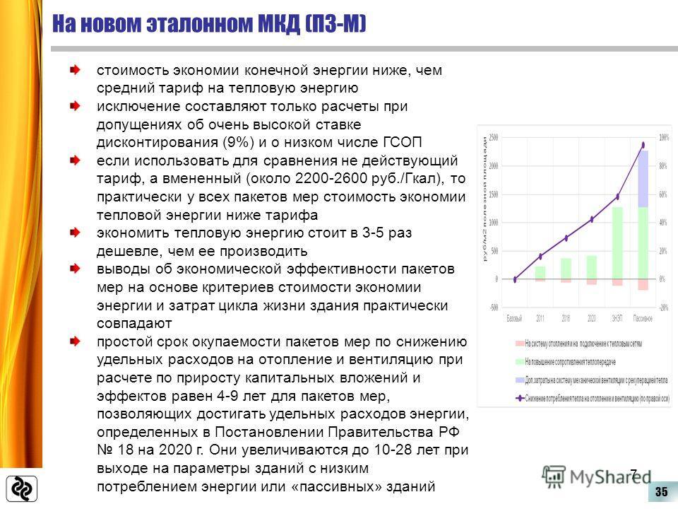 На новом эталонном МКД (П3-М) стоимость экономии конечной энергии ниже, чем средний тариф на тепловую энергию исключение составляют только расчеты при допущениях об очень высокой ставке дисконтирования (9%) и о низком числе ГСОП если использовать для