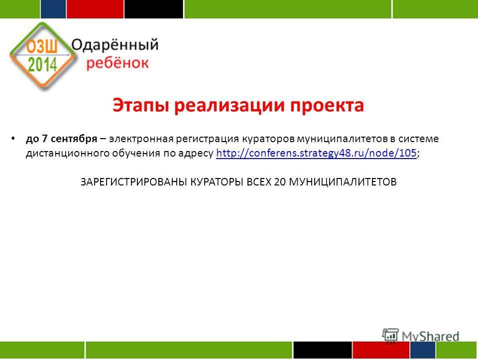Этапы реализации проекта до 7 сентября – электронная регистрация кураторов муниципалитетов в системе дистанционного обучения по адресу http://conferens.strategy48.ru/node/105;http://conferens.strategy48.ru/node/105 ЗАРЕГИСТРИРОВАНЫ КУРАТОРЫ ВСЕХ 20 М