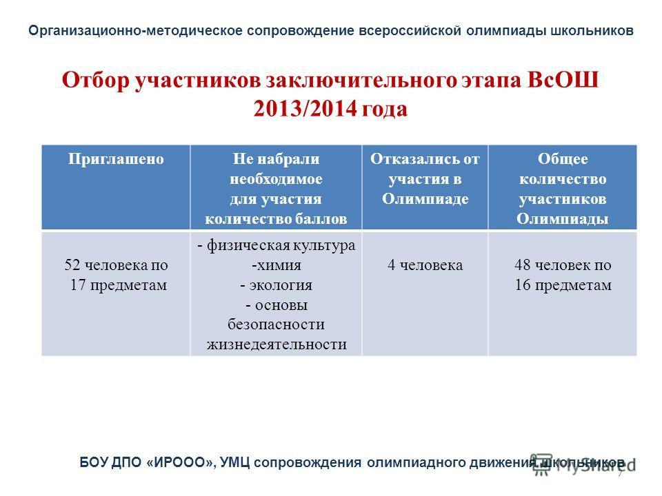 7 Организационно-методическое сопровождение всероссийской олимпиады школьников Приглашено Не набрали необходимое для участия количество баллов Отказались от участия в Олимпиаде Общее количество участников Олимпиады 52 человека по 17 предметам - физич