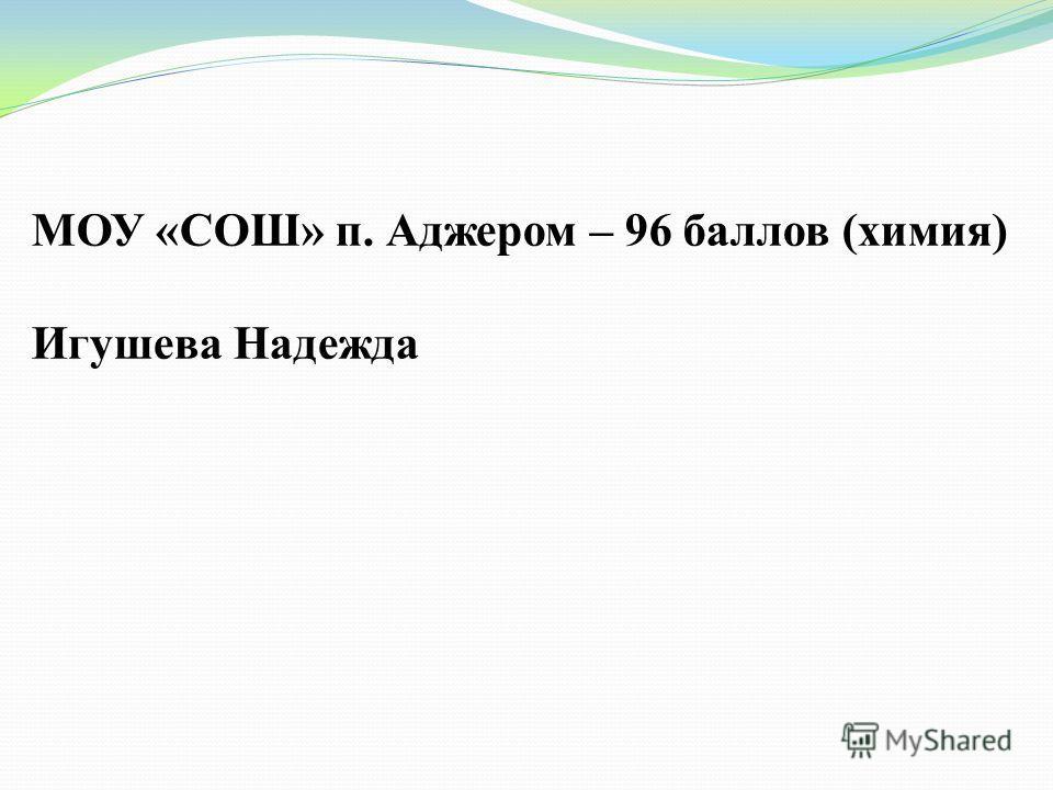 МОУ «СОШ» п. Аджером – 96 баллов (химия) Игушева Надежда