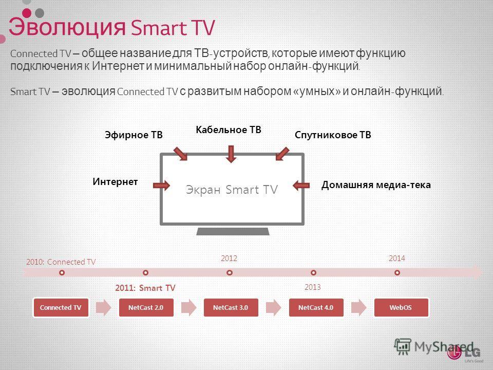 Connected TV – общее название для ТВ - устройств, которые имеют функцию подключения к Интернет и минимальный набор онлайн - функций. Smart TV – эволюция Connected TV с развитым набором «умных» и онлайн - функций. Connected TVNetCast 2.0NetCast 3.0Net