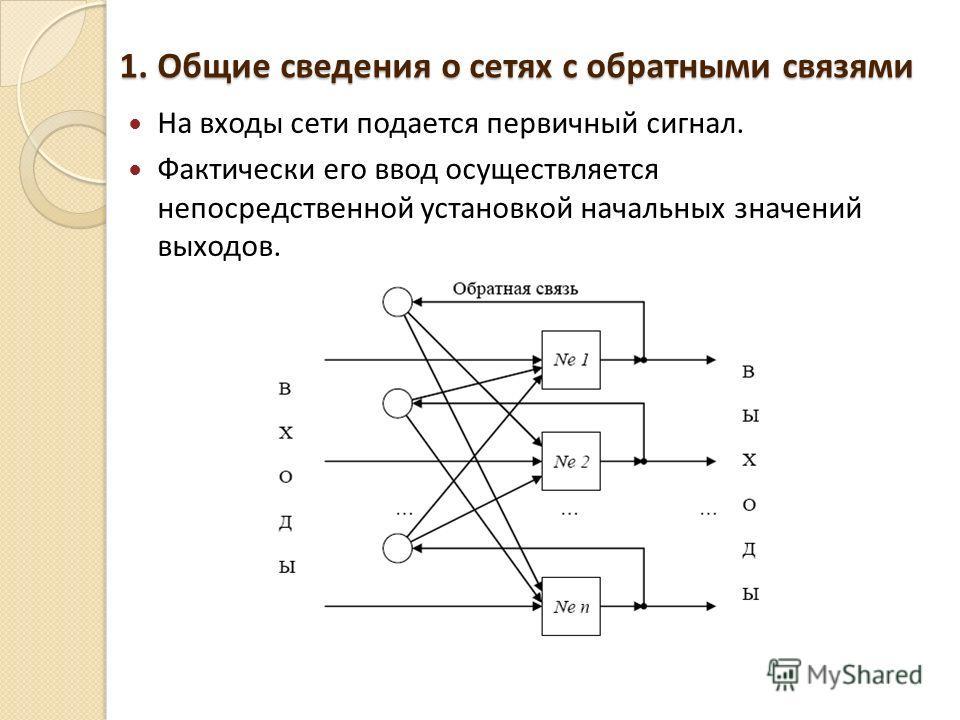 1. Общие сведения о сетях с обратными связями На входы сети подается первичный сигнал. Фактически его ввод осуществляется непосредственной установкой начальных значений выходов.