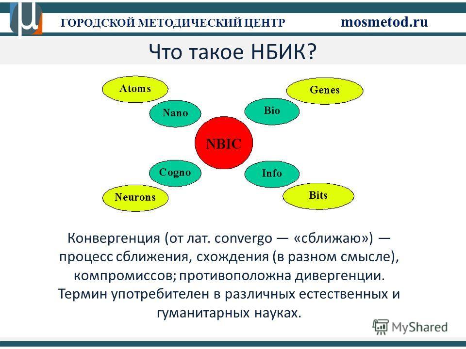 См ГОРОДСКОЙ МЕТОДИЧЕСКИЙ ЦЕНТР mosmetod.ru Что такое НБИК? Конвергенция (от лат. convergo «сближаю») процесс сближения, схождения (в разном смысле), компромиссов; противоположна дивергенции. Термин употребителен в различных естественных и гуманитарн