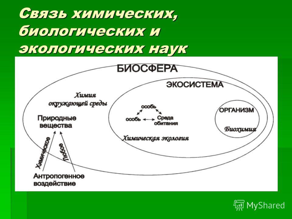 Связь химических, биологических и экологических наук