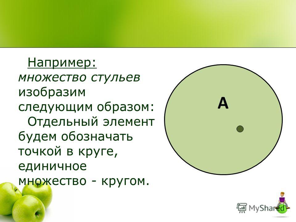 Например: множество стульев изобразим следующим образом: Отдельный элемент будем обозначать точкой в круге, единичное множество - кругом. А