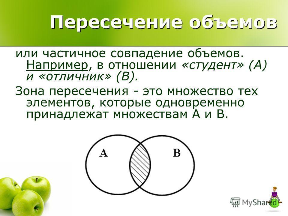 Пересечение объемов или частичное совпадение объемов. Например, в отношении «студент» (А) и «отличник» (В). Зона пересечения - это множество тех элементов, которые одновременно принадлежат множествам А и В.