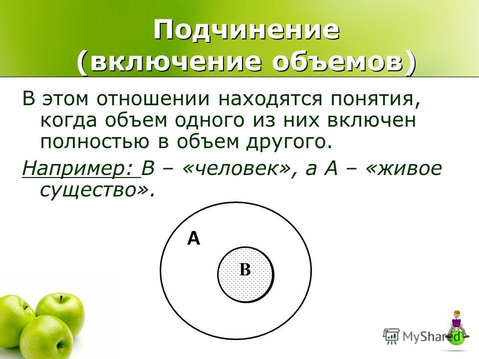 Подчинение (включение объемов) В этом отношении находятся понятия, когда объем одного из них включен полностью в объем другого. Например: В – «человек», а А – «живое существо». А В В