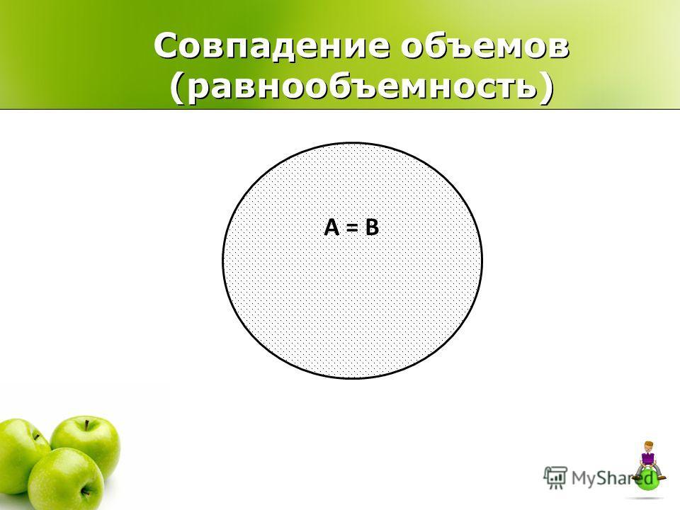 Совпадение объемов (равно объемность) А = В