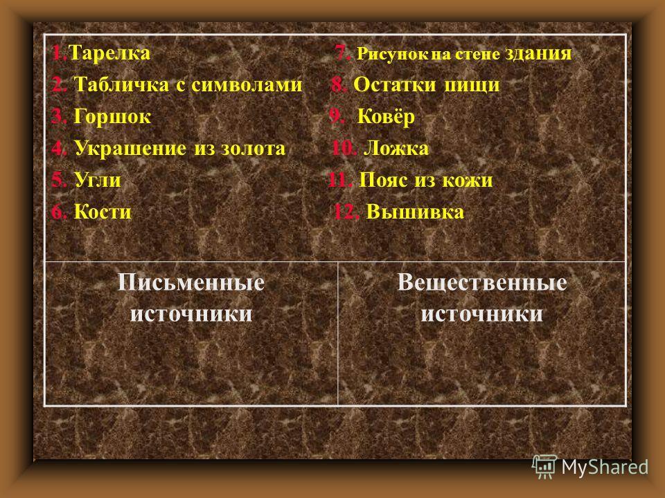 1. Тарелка 7. Рисунок на стене здания 2. Табличка с символами 8. Остатки пищи 3. Горшок 9. Ковёр 4. Украшение из золота 10. Ложка 5. Угли 11. Пояс из кожи 6. Кости 12. Вышивка Письменные источники Вещественные источники