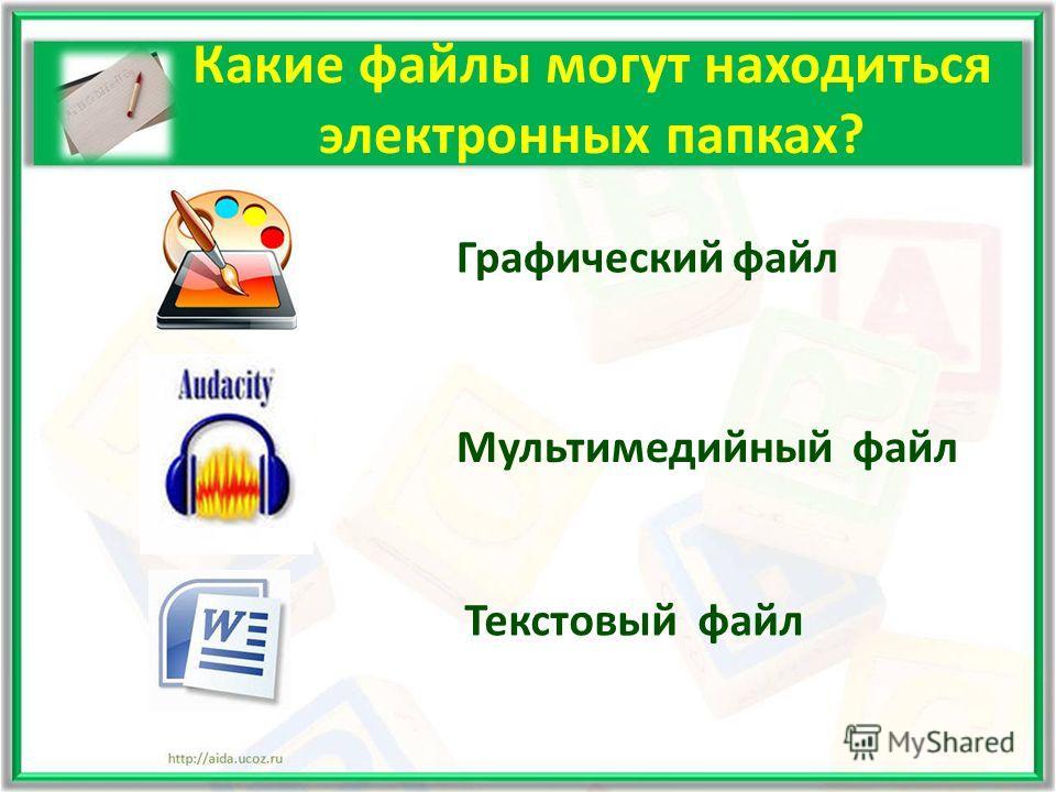 Какие файлы могут находиться электронных папках? Графический файл Мультимедийный файл Текстовый файл