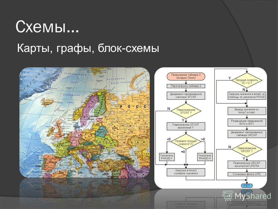 Схемы… Карты, графы, блок-схемы