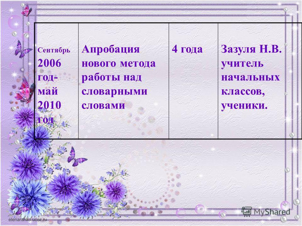 Сентябрь 2006 год- май 2010 год Апробация нового метода работы над словарными словами 4 годаЗазуля Н.В. учитель начальных классов, ученики.