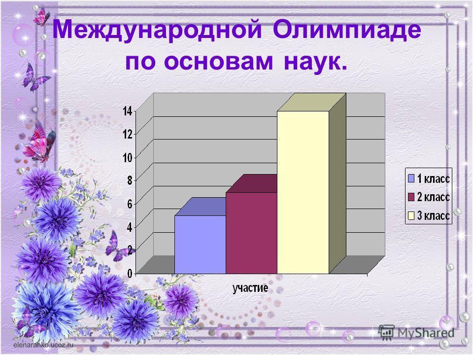 Международной Олимпиаде по основам наук.