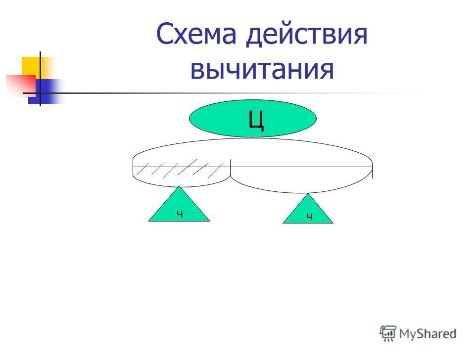 Схема действия вычитания ч ч Ц