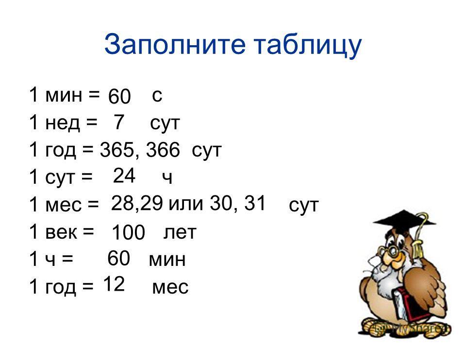 Заполните таблицу 1 мин = с 1 нед = сут 1 год = сут 1 сут = ч 1 мес = сут 1 век = лет 1 ч = мин 1 год = мес 60 7 365, 366 24 28,29 или 30, 31 12 100 60