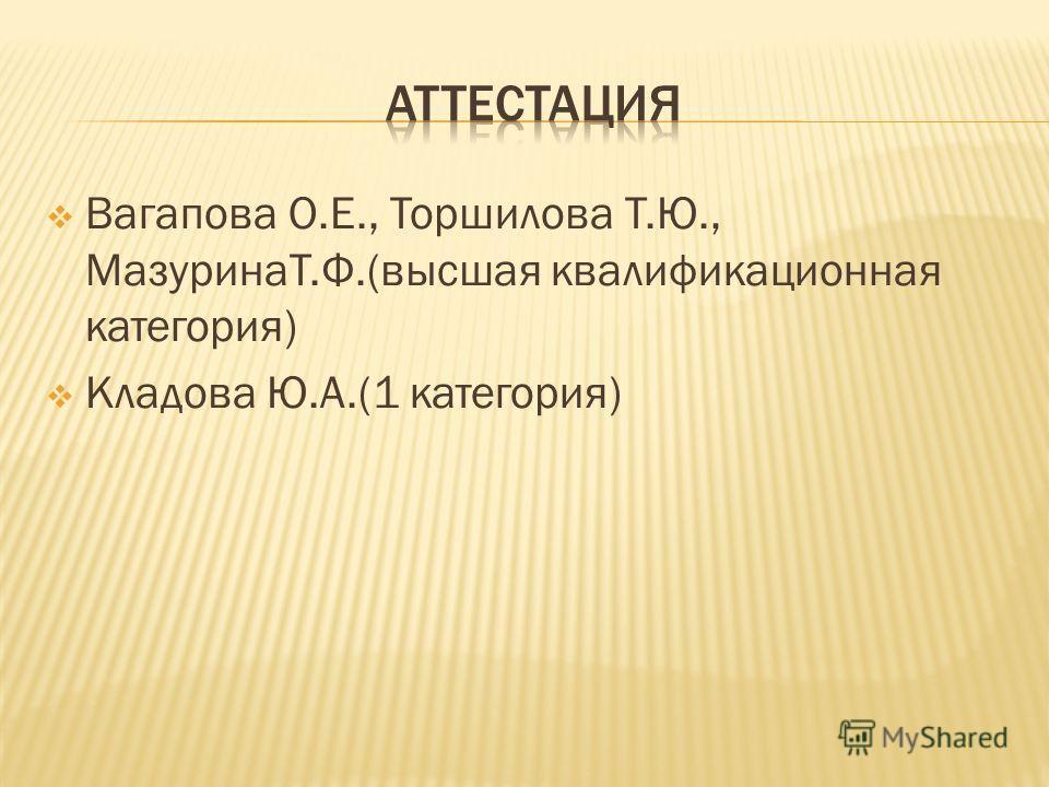 Вагапова О.Е., Торшилова Т.Ю., МазуринаТ.Ф.(высшая квалификационная категория) Кладова Ю.А.(1 категория)