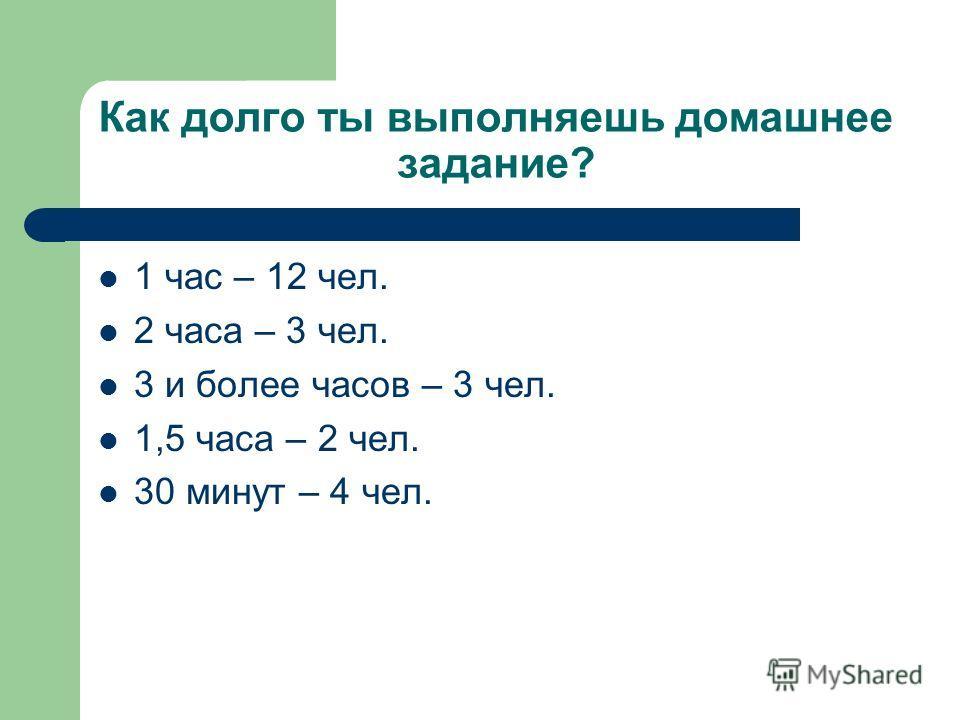 Как долго ты выполняешь домашнее задание? 1 час – 12 чел. 2 часа – 3 чел. 3 и более часов – 3 чел. 1,5 часа – 2 чел. 30 минут – 4 чел.