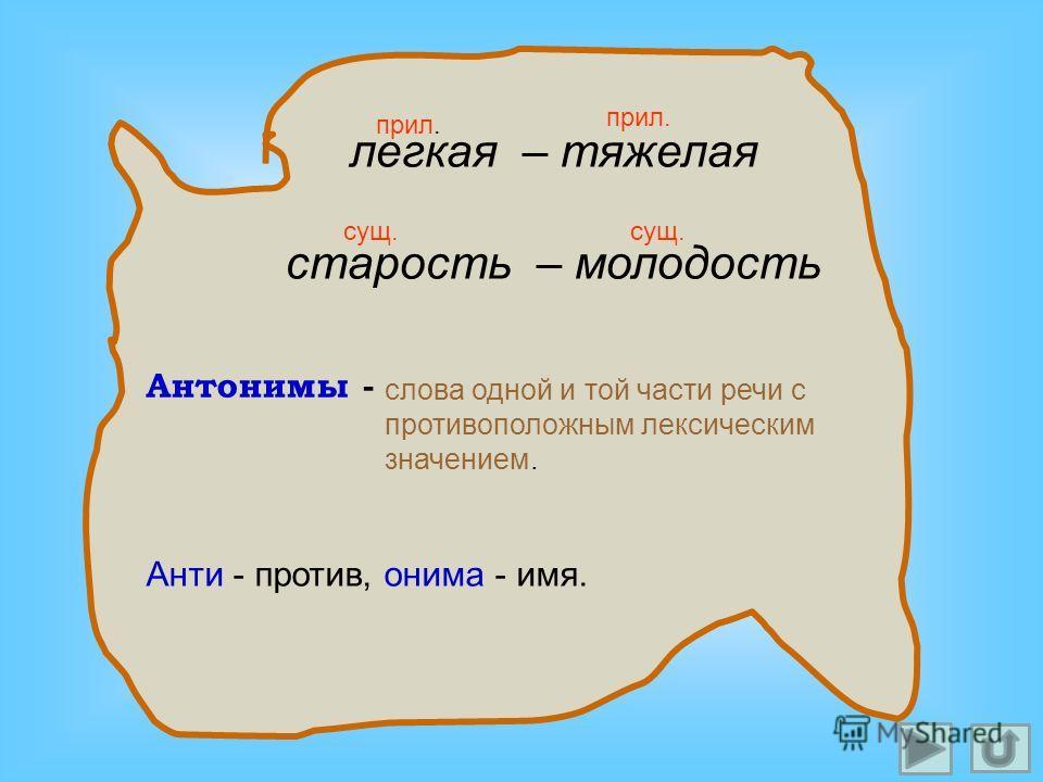 легкая – тяжелая старость – молодость Антонимы - слова одной и той части речи с противоположным лексическим значением. Анти - против, онима - имя. прил. сущ.