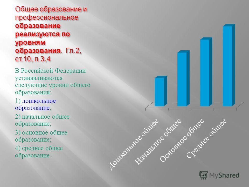 Общее образование и профессиональное образование реализуются по уровням образования. Гл.2, ст.10, п.3,4 В Российской Федерации устанавливаются следующие уровни общего образования : 1) дошкольное образование ; 2) начальное общее образование ; 3) основ