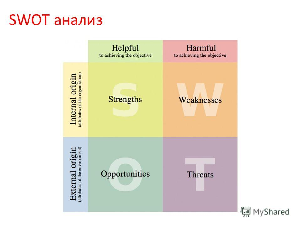 swot on aloft Need essay sample on personal marketing plan personal swot analysis winds aloft, alternate destinations, fuel required, altitudes and traffic flow.