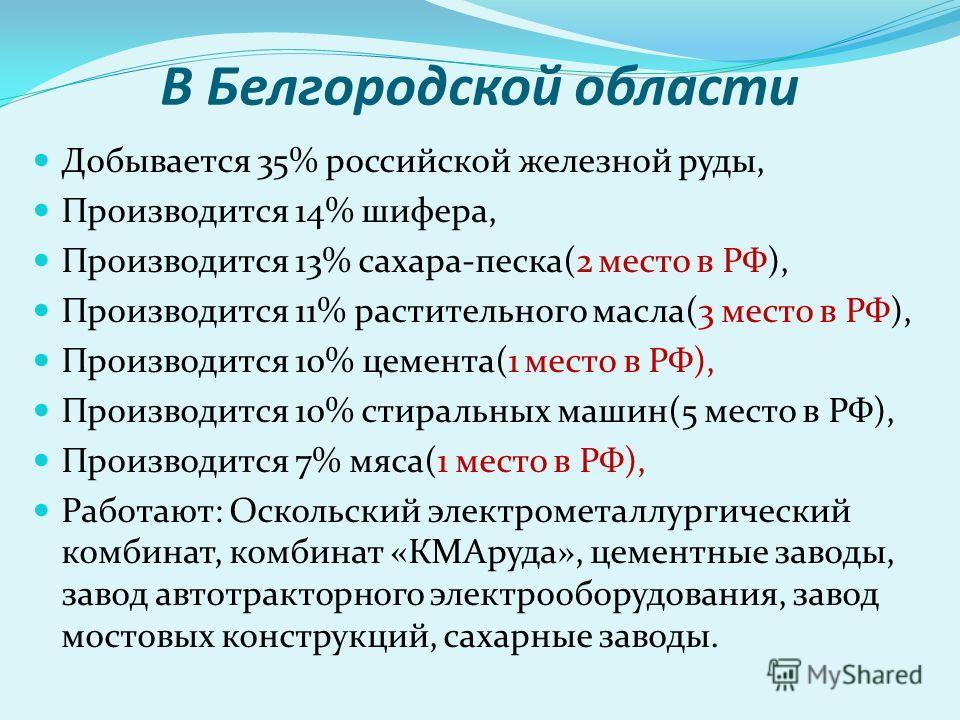 В Белгородской области Добывается 35% российской железной руды, Производится 14% шифера, Производится 13% сахара-песка(2 место в РФ), Производится 11% растительного масла(3 место в РФ), Производится 10% цемента(1 место в РФ), Производится 10% стираль