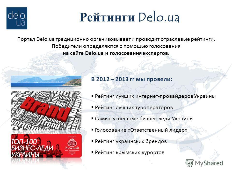 Рейтинги Delo.ua Портал Delo.ua традиционно организовывает и проводит отраслевые рейтинги. Победители определяются с помощью голосования на сайте Delo.ua и голосования экспертов. В 2012 – 2013 гг мы провели: Рейтинг лучших интернет-провайдеров Украин