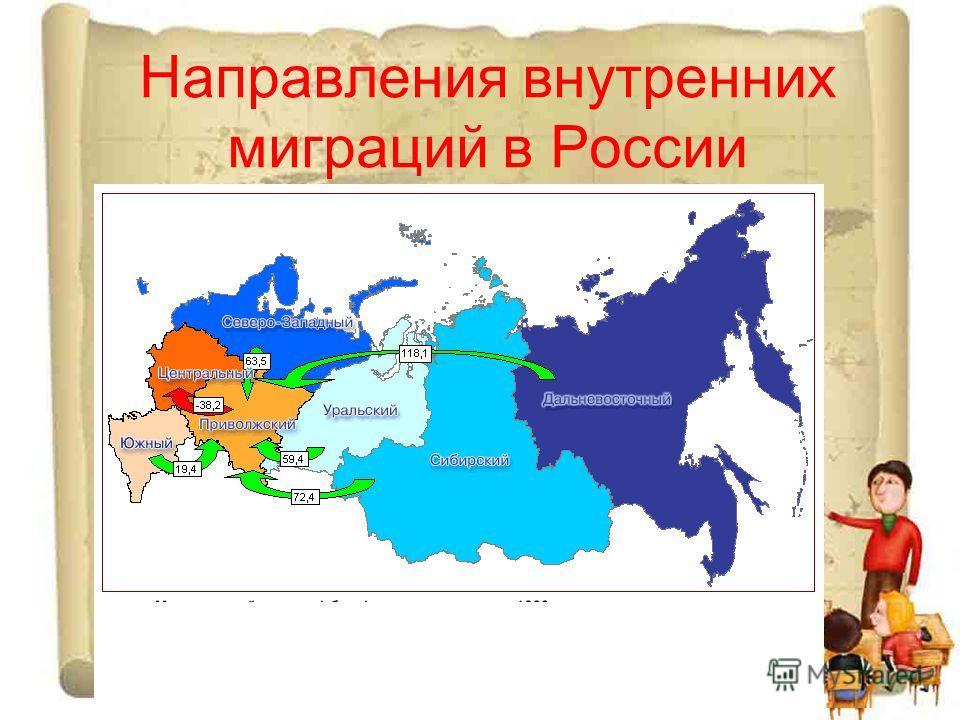 Проверьте вашу работу Украина Азербайджан Китай Россия
