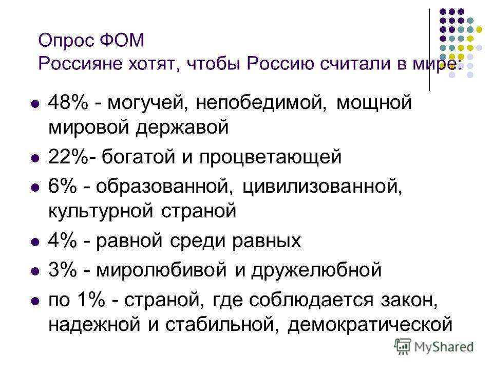 Опрос ФОМ Россияне хотят, чтобы Россию считали в мире: 48% - могучей, непобедимой, мощной мировой державой 22%- богатой и процветающей 6% - образованной, цивилизованной, культурной страной 4% - равной среди равных 3% - миролюбивой и дружелюбной по 1%