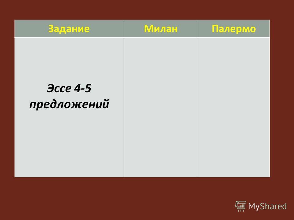 Задание МиланПалермо Эссе 4-5 предложений