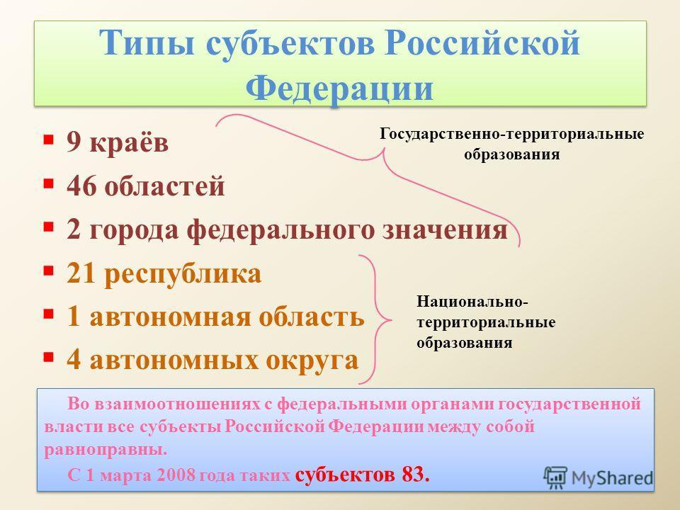 Типы субъектов Российской Федерации 9 краёв 46 областей 2 города федерального значения 21 республика 1 автономная область 4 автономных округа Во взаимоотношениях с федеральными органами государственной власти все субъекты Российской Федерации между с