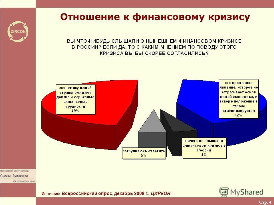 Стр. 4 Отношение к финансовому кризису Источник: Всероссийский опрос, декабрь 2008 г., ЦИРКОН