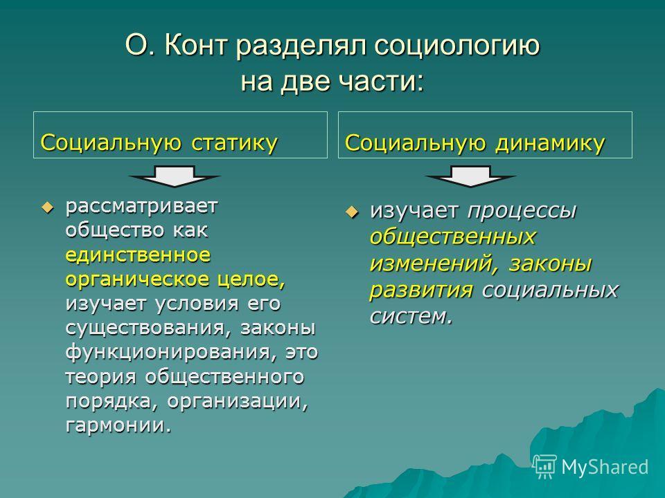 О. Конт разделял социологию на две части: Социальную статику рассматривает общество как единственное органическое целое, изучает условия его существования, законы функционирования, это теория общественного порядка, организации, гармонии. рассматривае