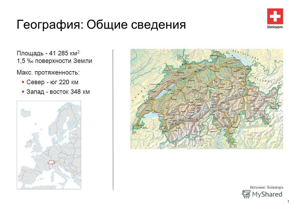 География: Общие сведения Площадь - 41 285 км 2 1,5 поверхности Земли Макс. протяженность: Север - юг 220 км Запад - восток 348 км Источник: Swisstopo 1