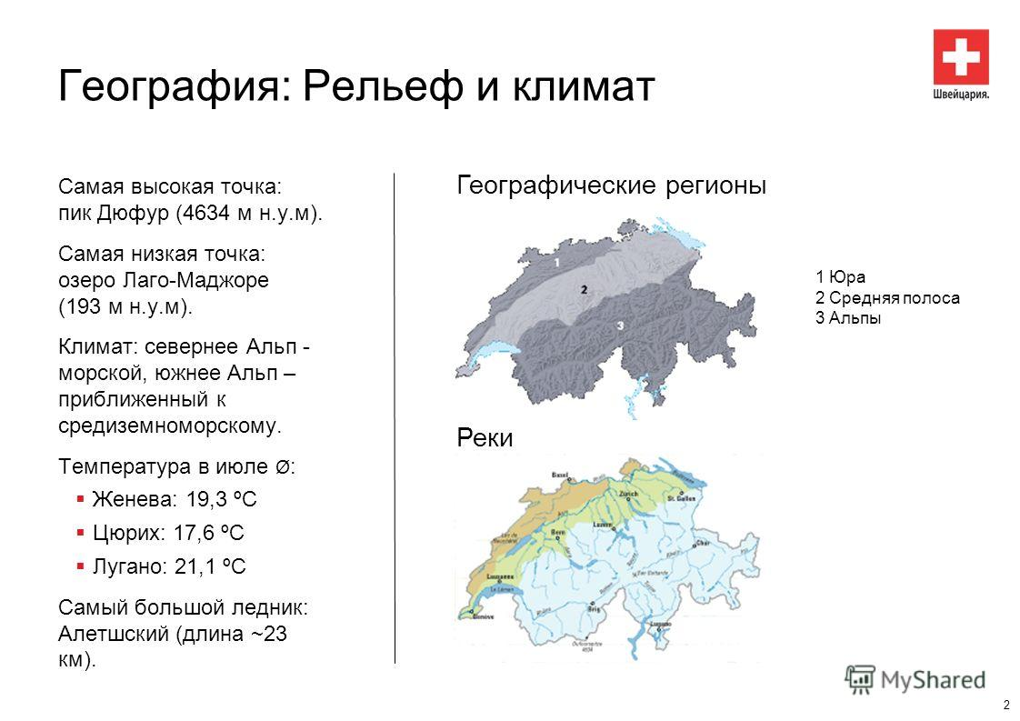 География: Рельеф и климат Самая высокая точка: пик Дюфур (4634 м н.у.м). Самая низкая точка: озеро Лаго-Маджоре (193 м н.у.м). Климат: севернее Альп - морской, южнее Альп – приближенный к средиземноморскому. Температура в июле Ø : Женева: 19,3 ºC Цю