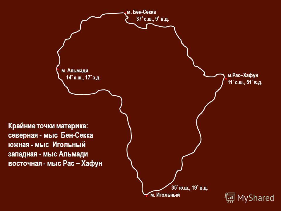 Крайние точки материка: северная - мыс Бен-Секка южная - мыс Игольный западная - мыс Альмади восточная - мыс Рас – Хафун м. Бен-Секка м. Игольный м. Альмади м.Рас–Хафун 37 ° с.ш., 9 ° в.д. 35 ° ю.ш., 19 ° в.д. 14 ° с.ш., 17 ° з.д. 11 ° с.ш., 51 ° в.д