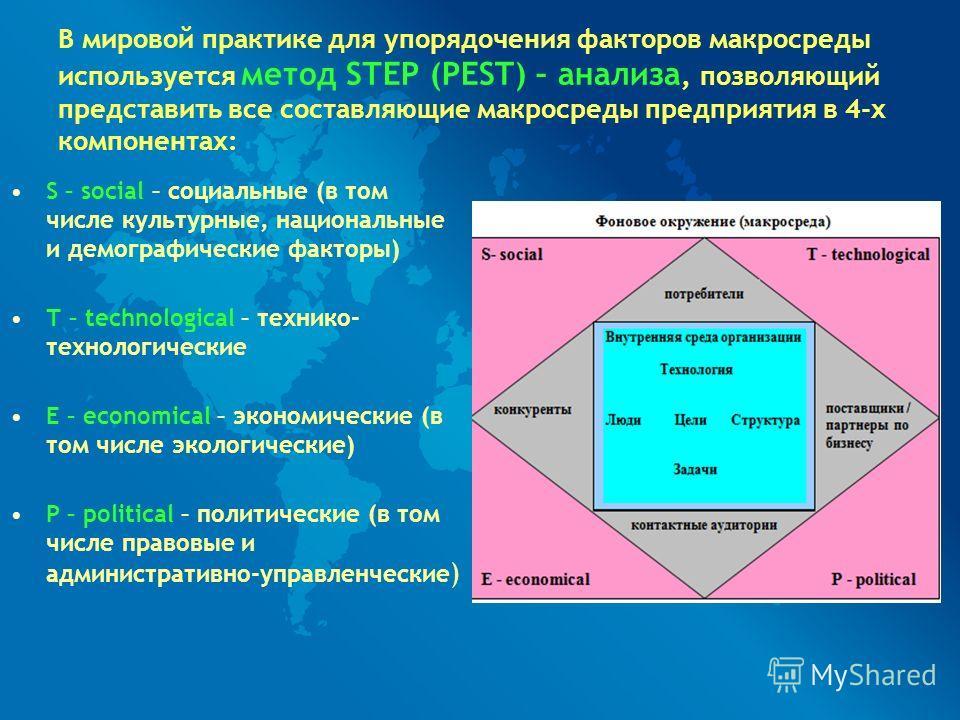 В мировой практике для упорядочения факторов макросреды используется метод SТEP (PEST) – анализа, позволяющий представить все составляющие макросреды предприятия в 4-х компонентах: S – social – социальные (в том числе культурные, национальные и демог