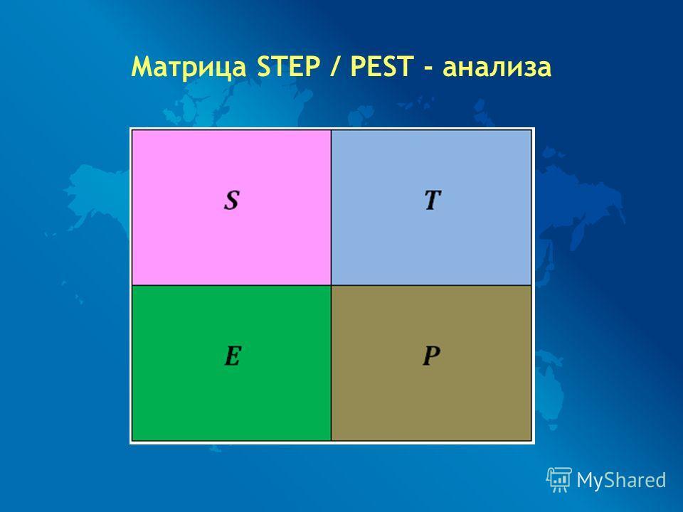 Матрица STEP / PEST - анализа