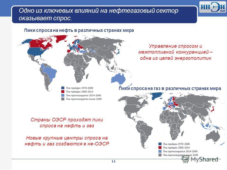 LOGO Одно из ключевых влияний на нефтегазовый сектор оказывает спрос. 11 Пики спроса на нефть в различных странах мира Пики спроса на газ в различных странах мира Страны ОЭСР проходят пики спроса на нефть и газ Новые крупные центры спроса на нефть и