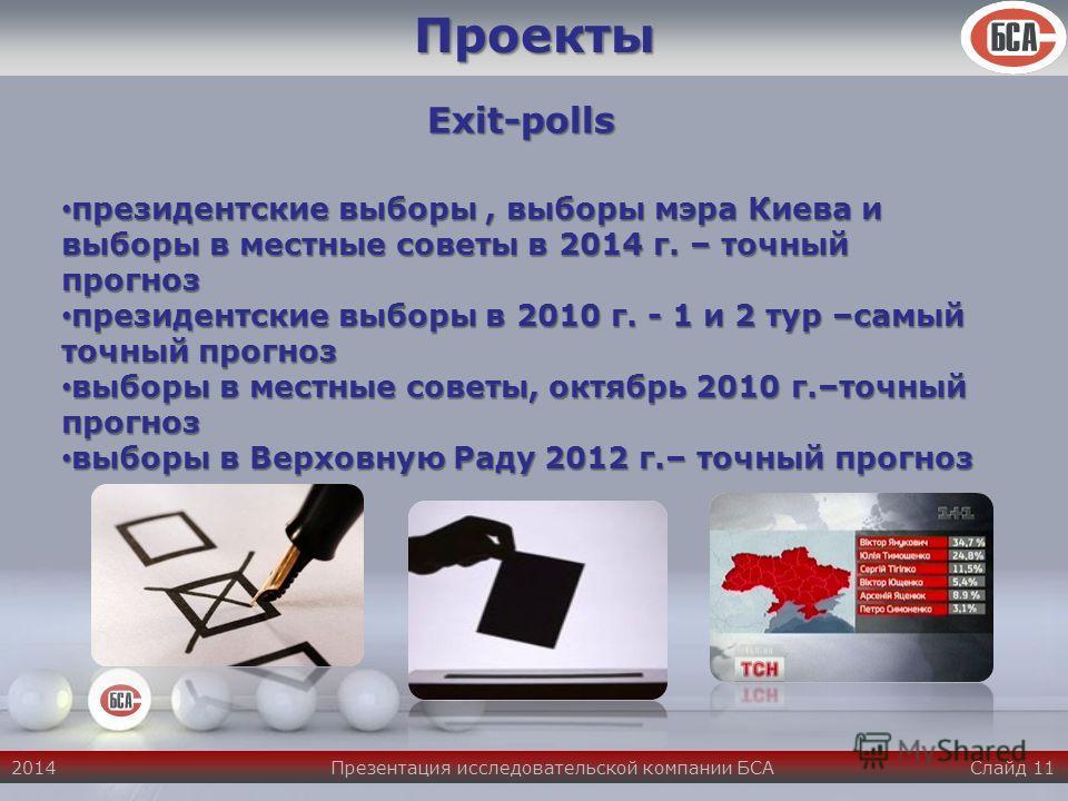 Powerpoint Templates Page 12ПроектыExit-polls президентские выборы, выборы мэра Киева и выборы в местные советы в 2014 г. – точный прогноз президентские выборы, выборы мэра Киева и выборы в местные советы в 2014 г. – точный прогноз президентские выбо