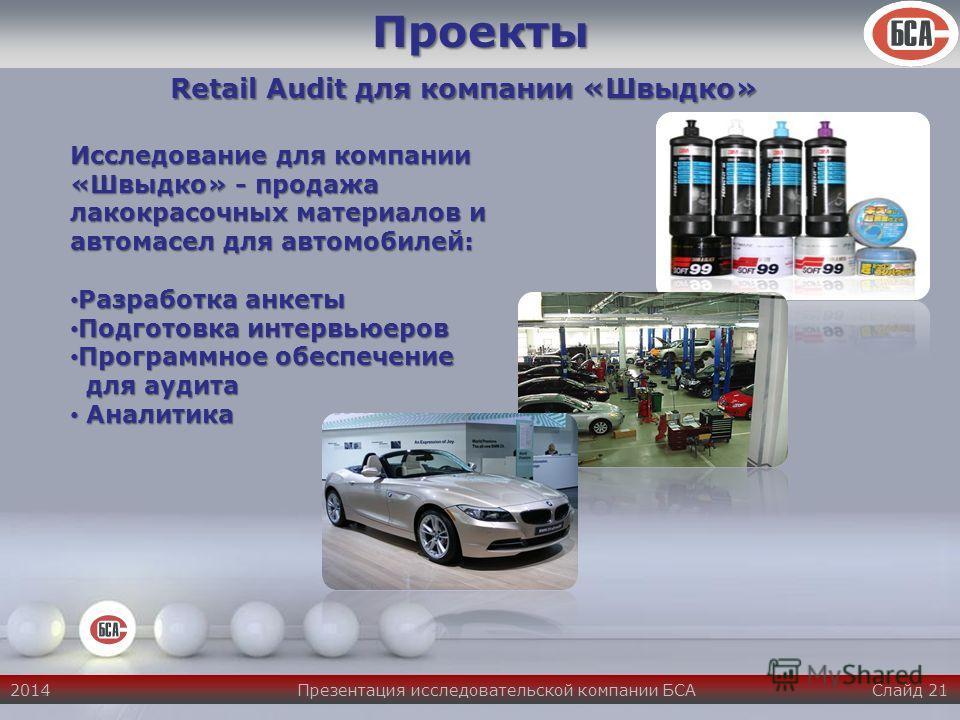Powerpoint Templates Page 18Проекты Retail Audit для компании «Швыдко» 2011 Презентация исследовательской компании БСА Исследование для компании «Швыдко» - продажа лакокрасочных материалов и автомасел для автомобилей: Разработка анкеты Разработка анк