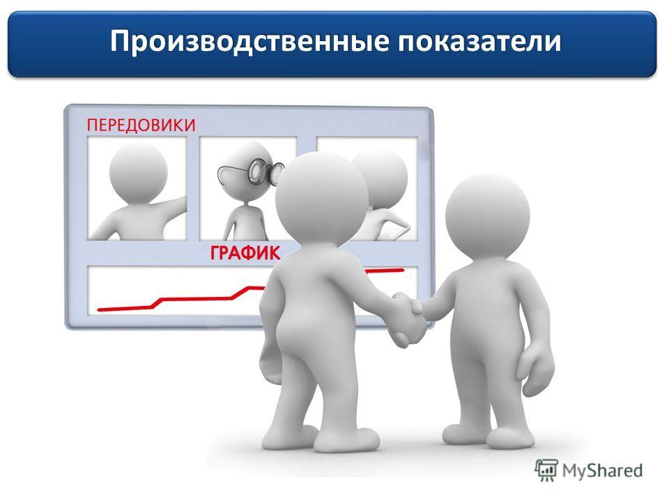Производственные показатели