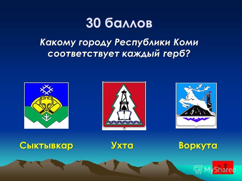 30 баллов Какому городу Республики Коми соответствует каждый герб? Сыктывкар Ухта Воркута