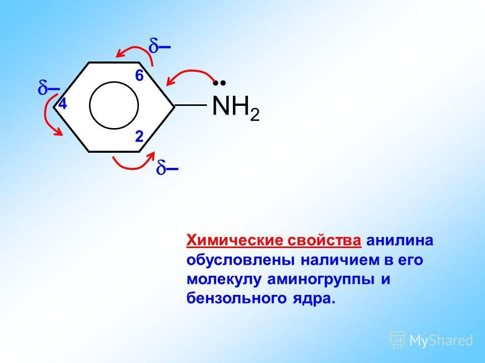 Химические свойства анилина обусловлены наличием в его молекулу аминогруппы и бензольного ядра. NH 2 – – – 2 4 6