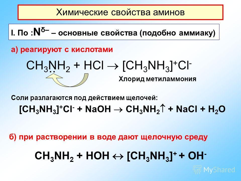 Химические свойства аминов I. По : N δ– – основные свойства (подобно аммиаку) а) реагируют с кислотами CH 3 NH 2 + HCl [CH 3 NH 3 ] + Cl - : Хлорид метиламмония б) при растворении в воде дают щелочную среду CH 3 NH 2 + HOH [CH 3 NH 3 ] + + OH - Соли