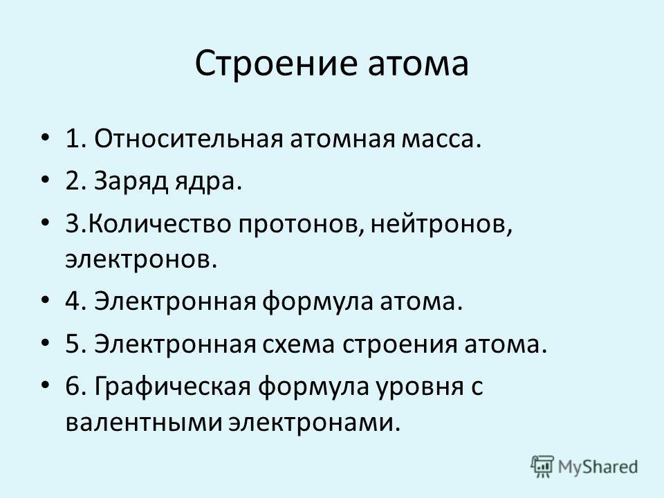 Строение атома 1.