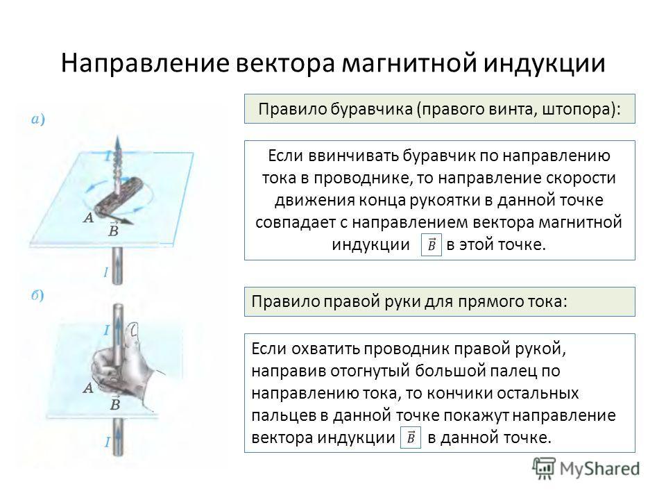 Направление вектора магнитной индукции Правило буравчика (правого винта, штопора): Если ввинчивать буравчик по направлению тока в проводнике, то направление скорости движения конца рукоятки в данной точке совпадает с направлением вектора магнитной ин
