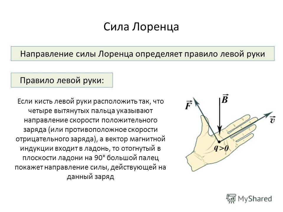 Направление силы Лоренца определяет правило левой руки Правило левой руки: Если кисть левой руки расположить так, что четыре вытянутых пальца указывают направление скорости положительного заряда (или противоположное скорости отрицательного заряда), а