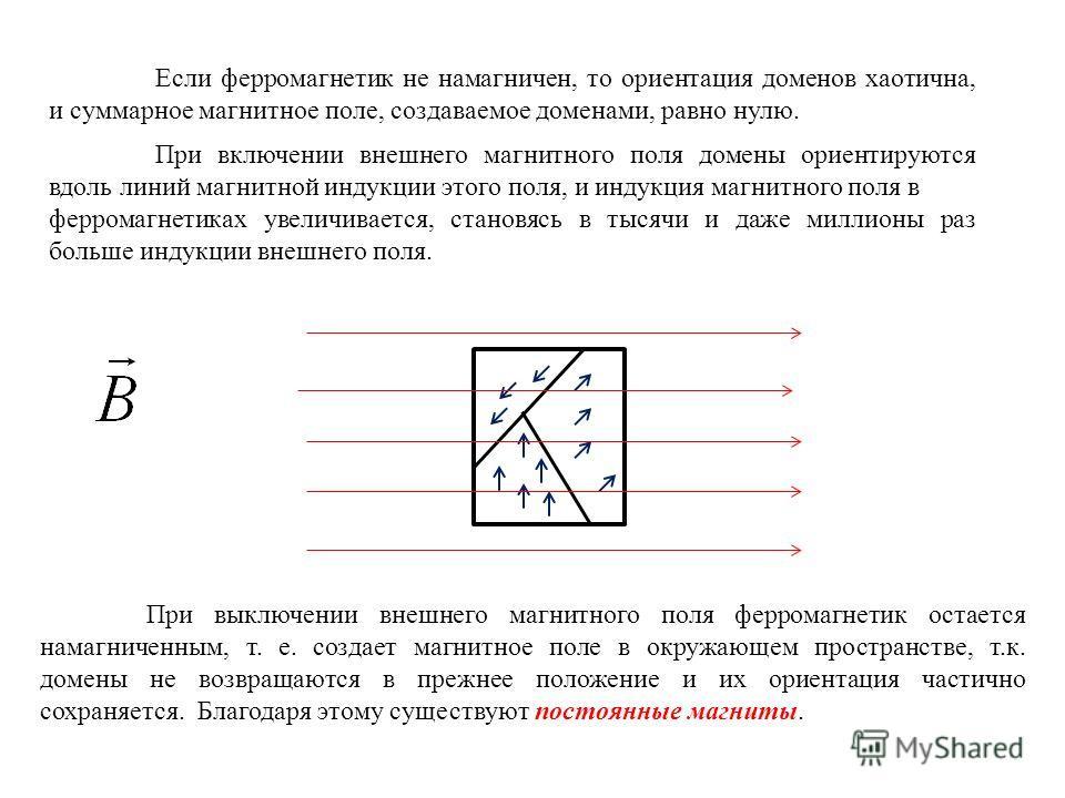 Если ферромагнетик не намагничен, то ориентация доменов хаотична, и суммарное магнитное поле, создаваемое доменами, равно нулю. При включении внешнего магнитного поля домены ориентируются вдоль линий магнитной индукции этого поля, и индукция магнитно